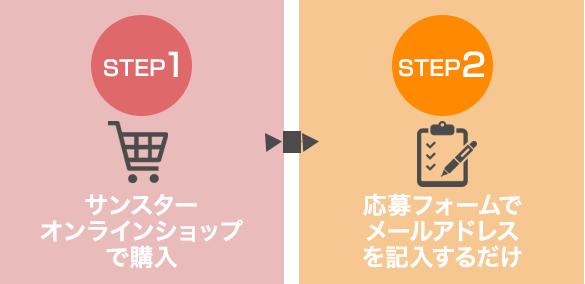 【STEP1】サンスターオンラインショップで購入 【STEP2】応募フォームでメールアドレスを記入するだけ